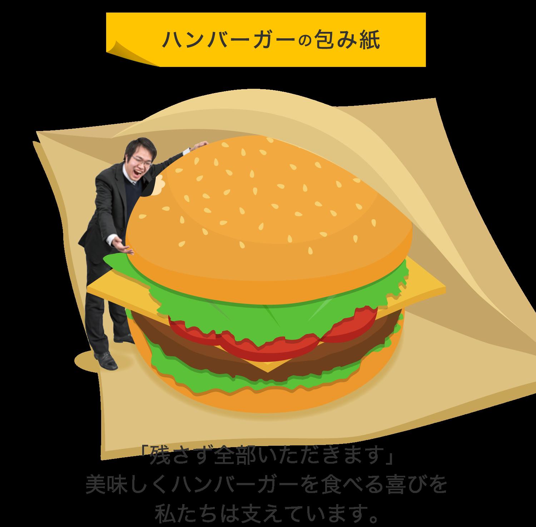 ハンバーガーの包み紙